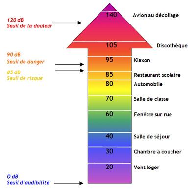 informer.habitat_sain.environnement_exterieur.sources_04
